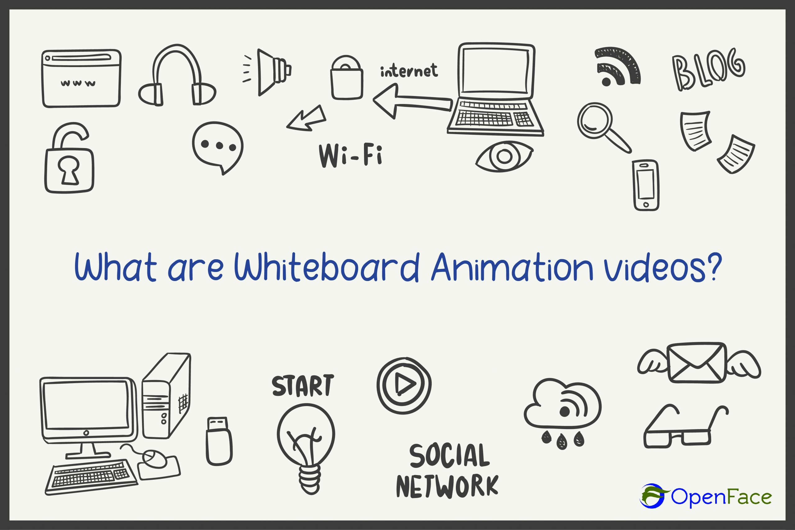 What_are_whiteboard_animations